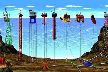 Kablar för huvuddäck på offshore-plattformar