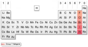 Halogeenvrije kabels