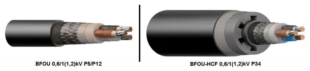 HCF Kabels